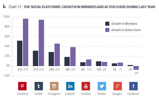 growthsocialmedia